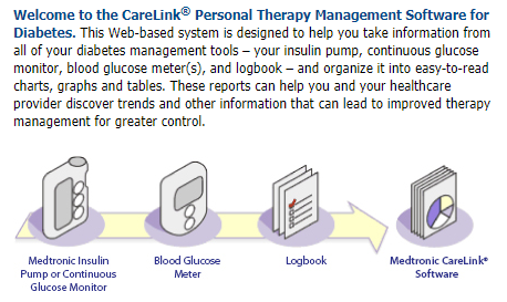 Using Medtronic CareLink to Analyze and Improve Diabetes Management